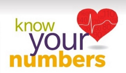 Knowing Your Numbers...and Your ABC's